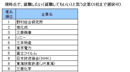 kigyo_tokyo.jpg