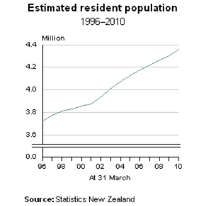 annualpopulationchange.jpg